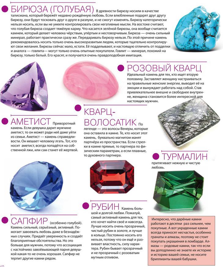 Описание камней талисманов