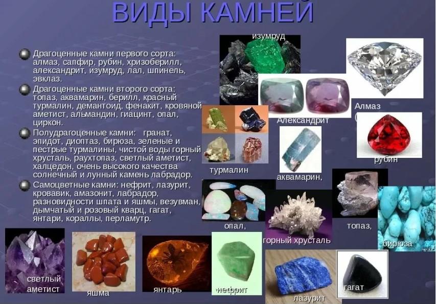 Виды камней талисманов