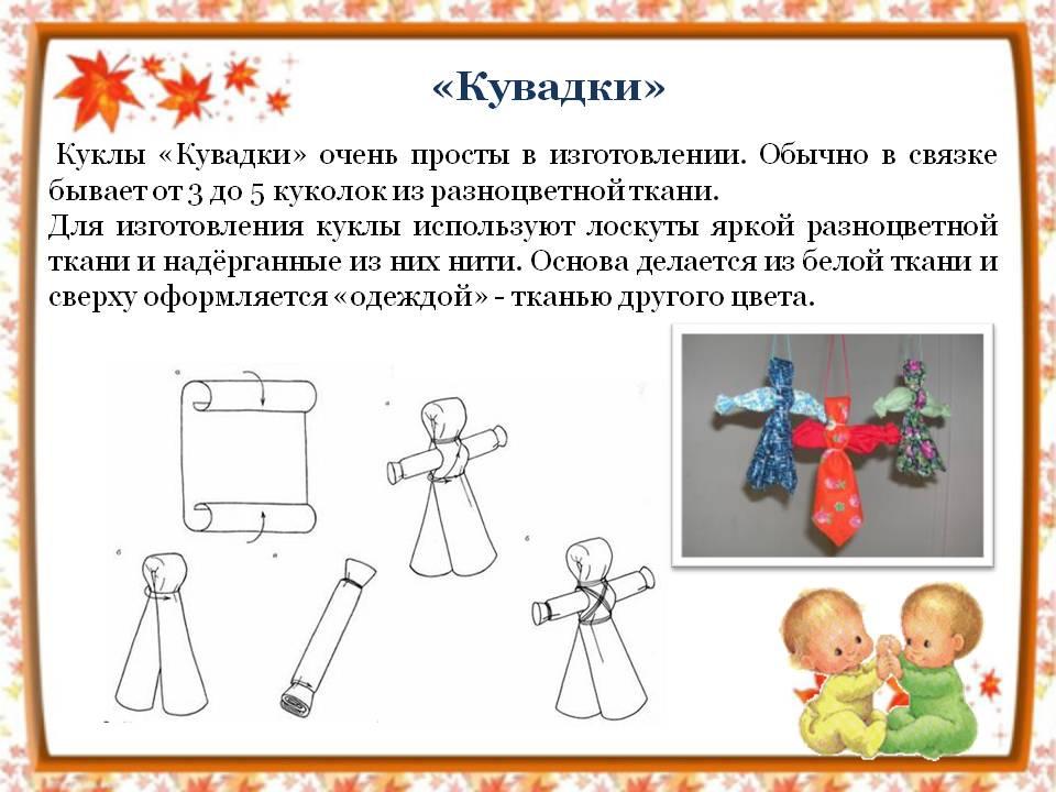 Схема создания куколки Кувадки