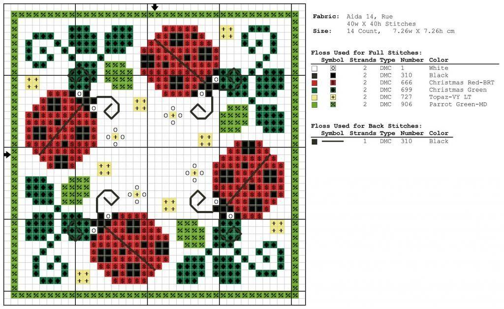 Схема для вышивания Клевер