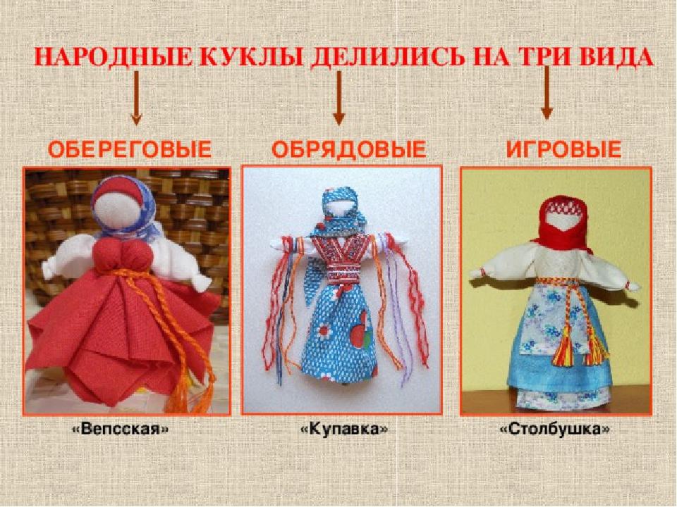 Типы славянских кукол