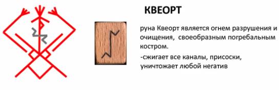 Определение символа Квеорт
