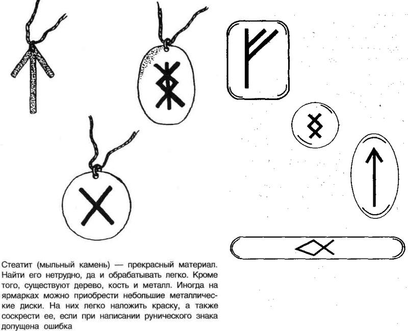 Формы рунических знаков