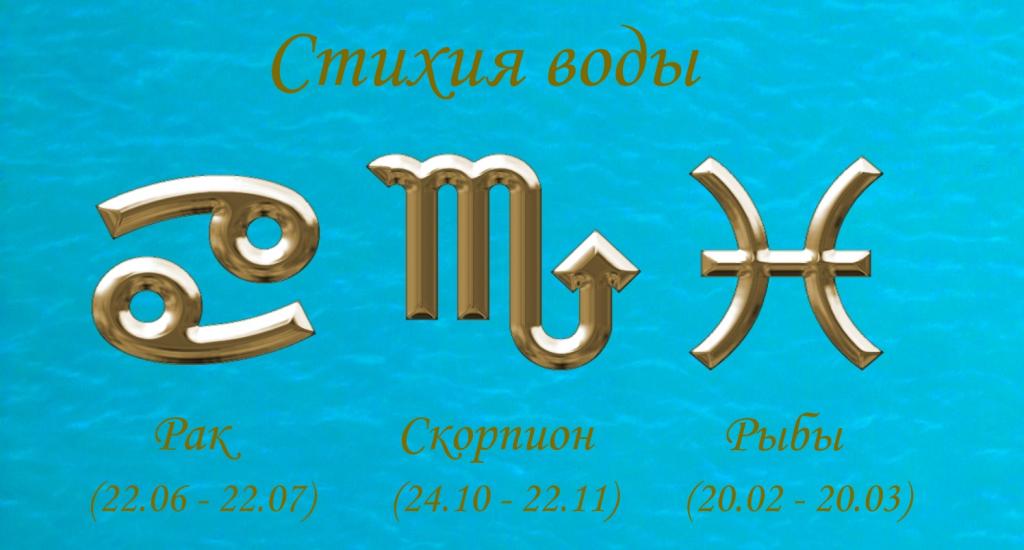 Зодиакальные знаки стихии воды