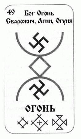 Знак Огонь