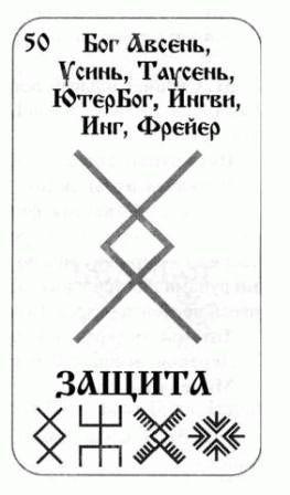 Знак Защита